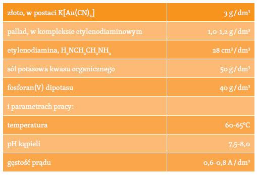 tabela5_2